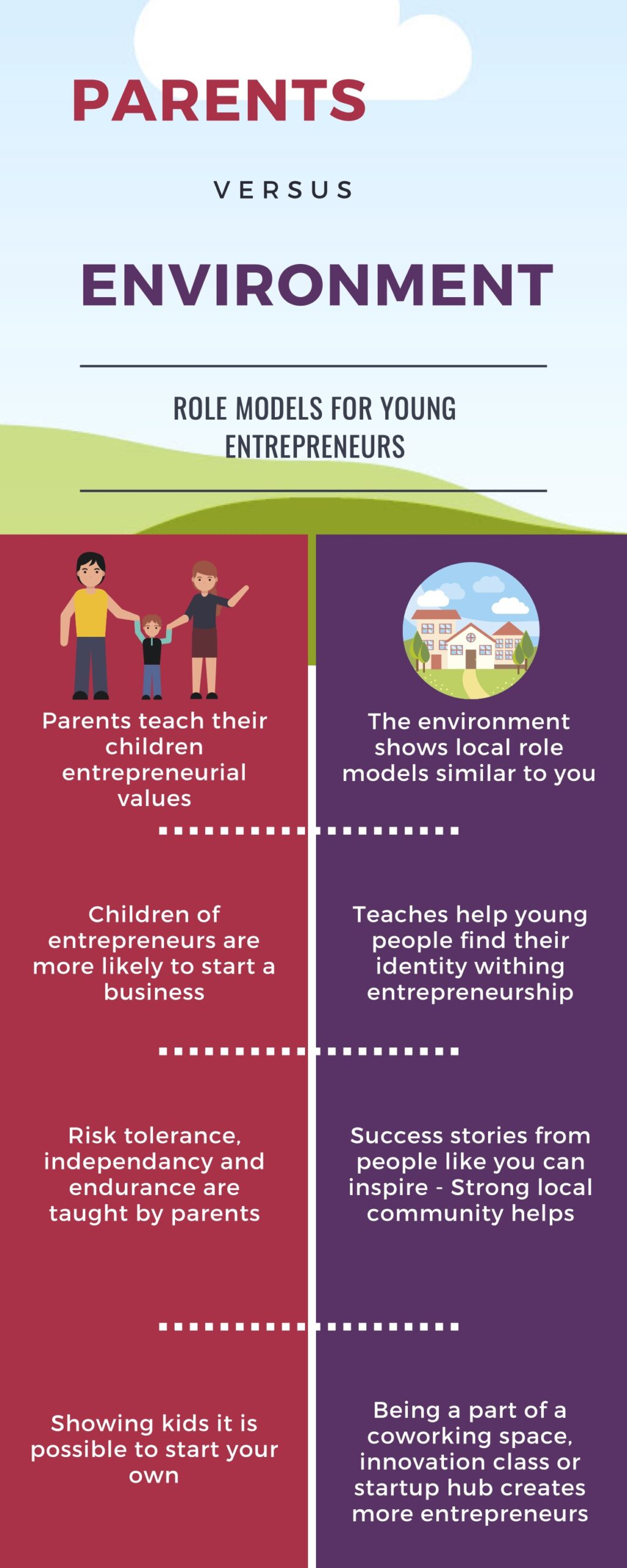 info role models